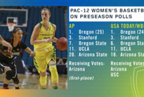 2019-20 Women's Basketball season tips off with high expectations