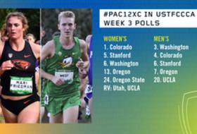 USTFCCCA poll Oct. 1, 2019