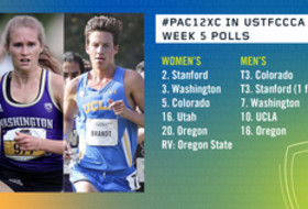 USTFCCCA national rankings 10-22-19