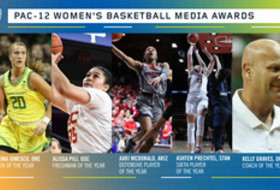 2019-20 Pac-12 Women's Basketball Media Awards Announced