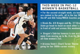 Pac-12 women's basketball features rivalry matchups this week