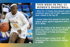 Exciting first half of league play wraps up for Pac-12 women's basketball