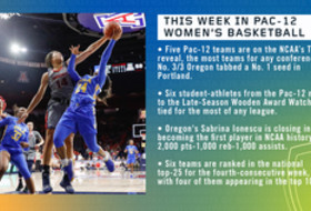 Top-25 clashes, key matchups slated this week in Pac-12 women's basketball