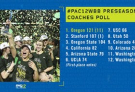 Oregon Voted Pac-12 Women's Basketball Preseason Favorite