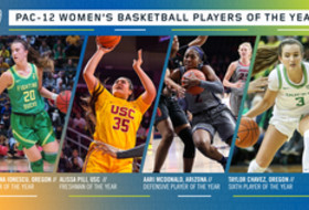 2019-20 Annual Pac-12 Women's Basketball Conference Honors Announced