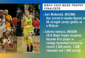 Oregon's Ionescu, Arizona's McDonald named Finalists for WBCA Wade Trophy