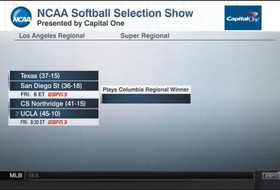 Bruins Seeded Seventh for NCAA Tournament, Host Los Angeles Regional