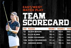 Beavers Finish Second In Stroke Play Competition