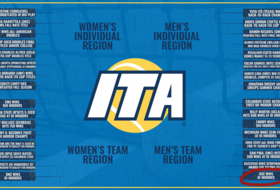 Vote On! Trojans Are A Top Seed for ITA's 2019-20 Moment of the Year