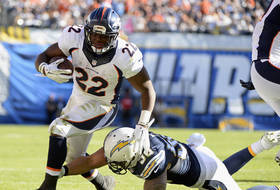 Cal In The NFL Week 15: Running Backs Continue Success