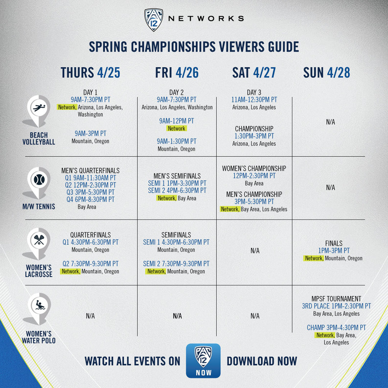 Pac-12 Championships viewer guide