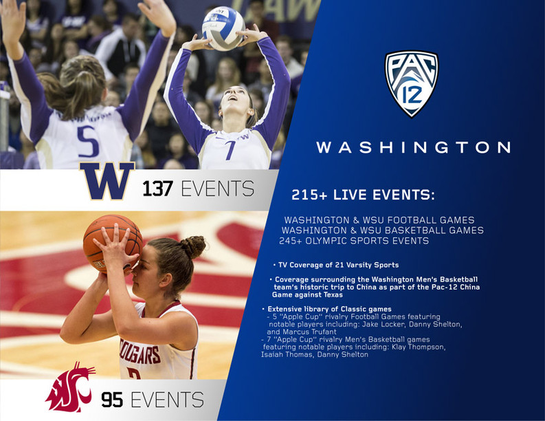 Pac-12 Washington