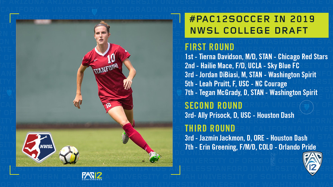 Eight Pac-12 women s soccer players selected in the 2019 NWSL Draft 24a04cb273